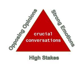 dificult-conversations